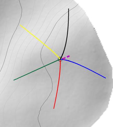 pin-3-aim-spots